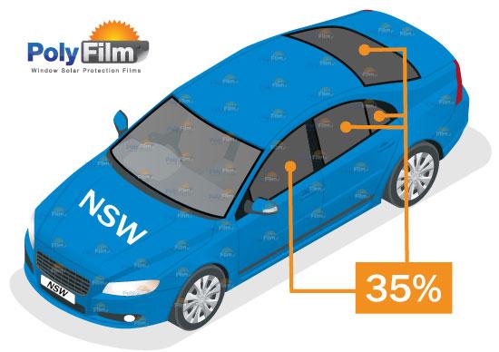 PolyFilm Window Tintint Laws NSW